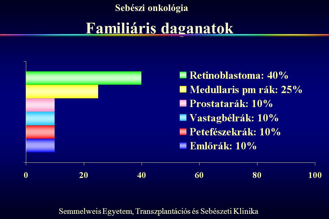 Familiáris daganatok