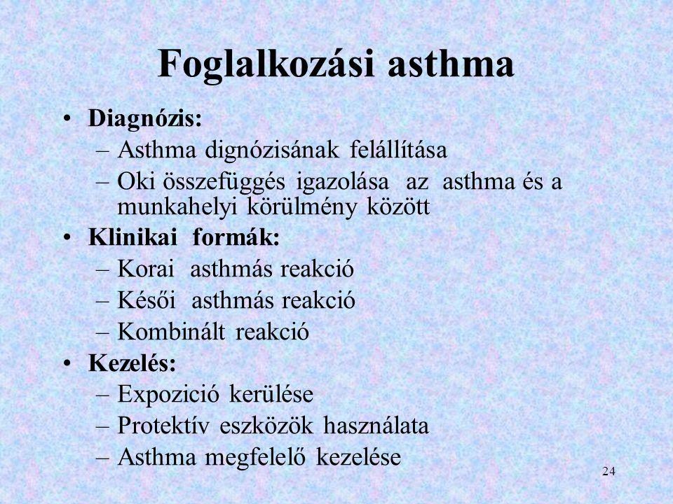 Foglalkozási asthma Diagnózis: Asthma dignózisának felállítása