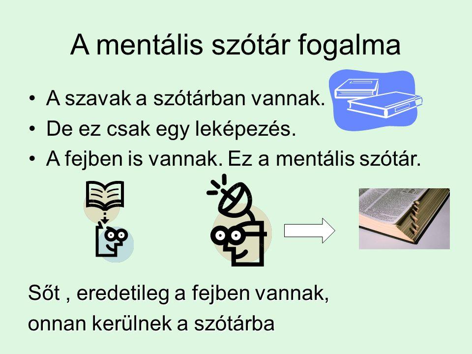 A mentális szótár fogalma