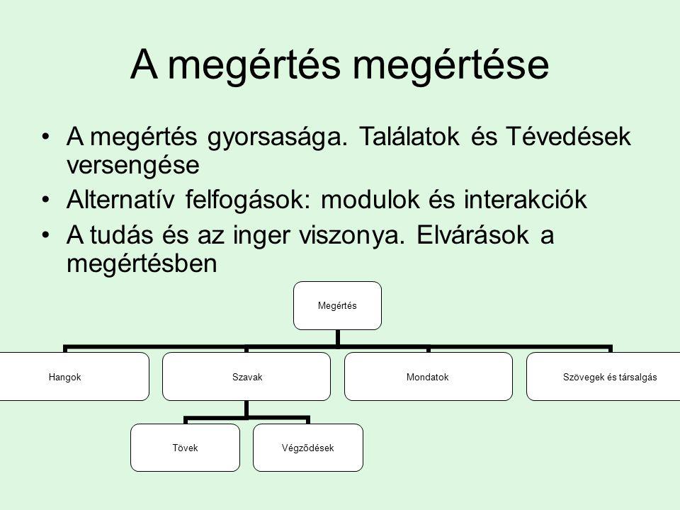 A megértés megértése A megértés gyorsasága. Találatok és Tévedések versengése. Alternatív felfogások: modulok és interakciók.
