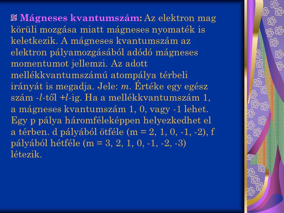 Mágneses kvantumszám: Az elektron mag körüli mozgása miatt mágneses nyomaték is keletkezik.