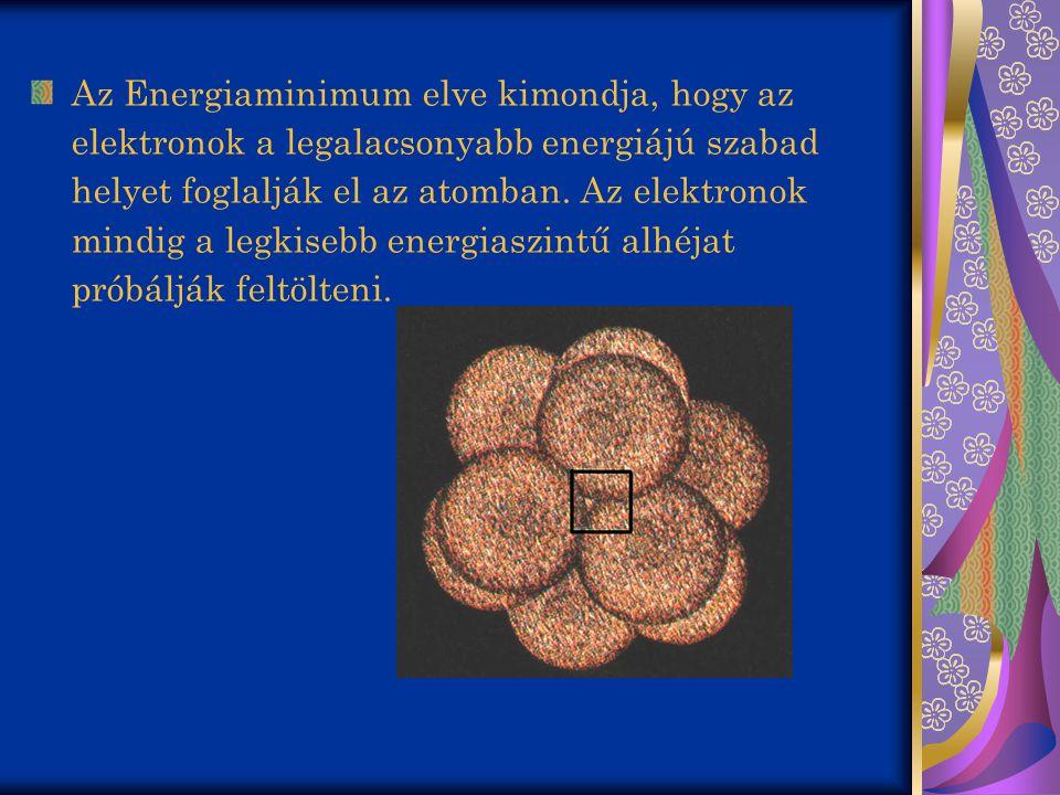Az Energiaminimum elve kimondja, hogy az elektronok a legalacsonyabb energiájú szabad helyet foglalják el az atomban.