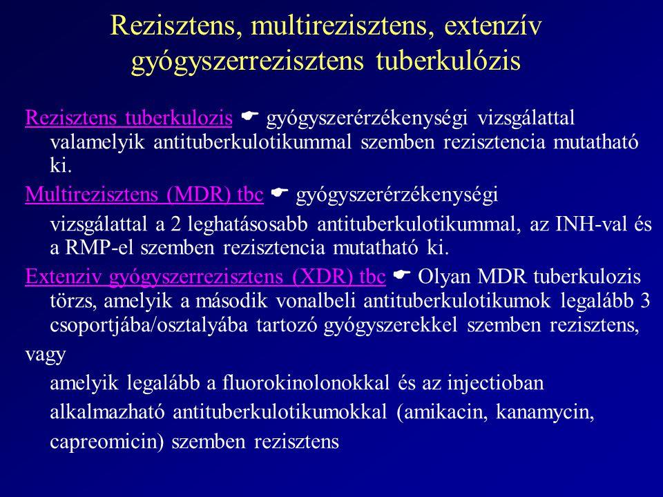 Rezisztens, multirezisztens, extenzív gyógyszerrezisztens tuberkulózis