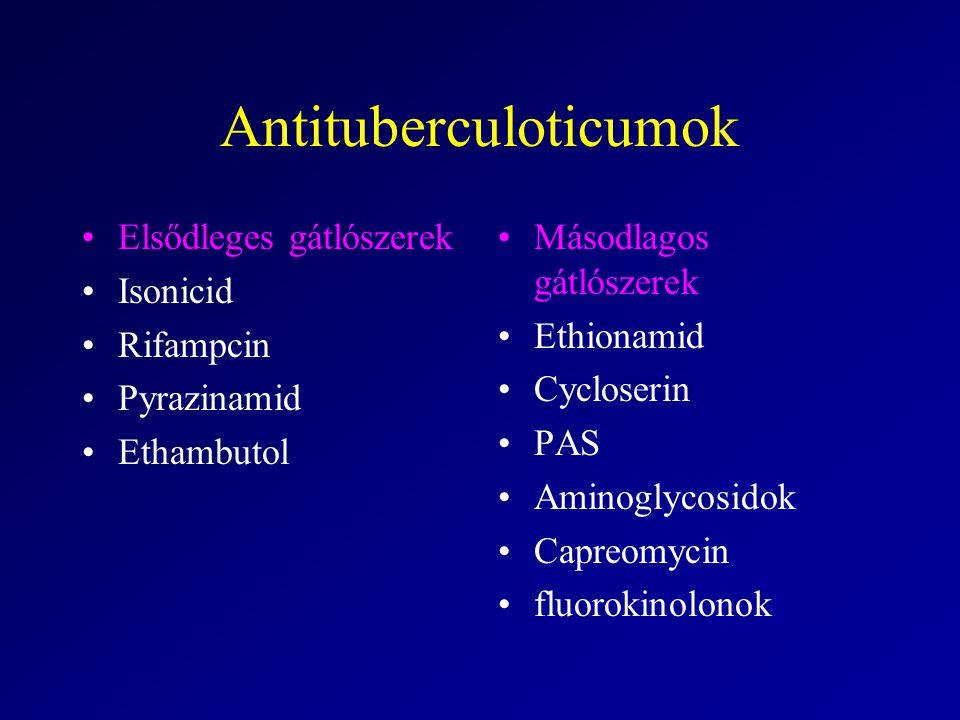 Antituberculoticumok
