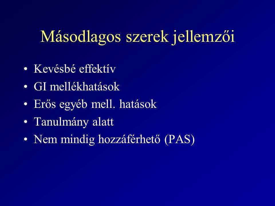 Másodlagos szerek jellemzői