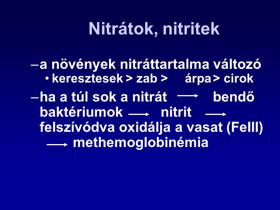 Nitrátok, nitritek a növények nitráttartalma változó