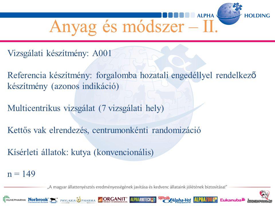 Anyag és módszer – II. Vizsgálati készítmény: A001