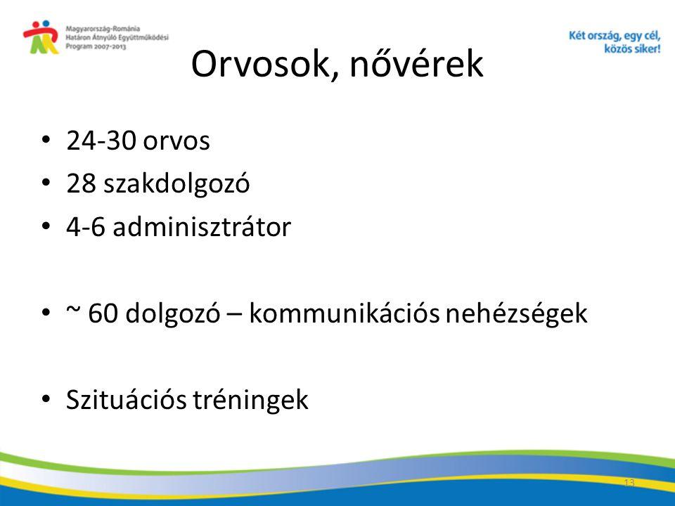 Orvosok, nővérek 24-30 orvos 28 szakdolgozó 4-6 adminisztrátor
