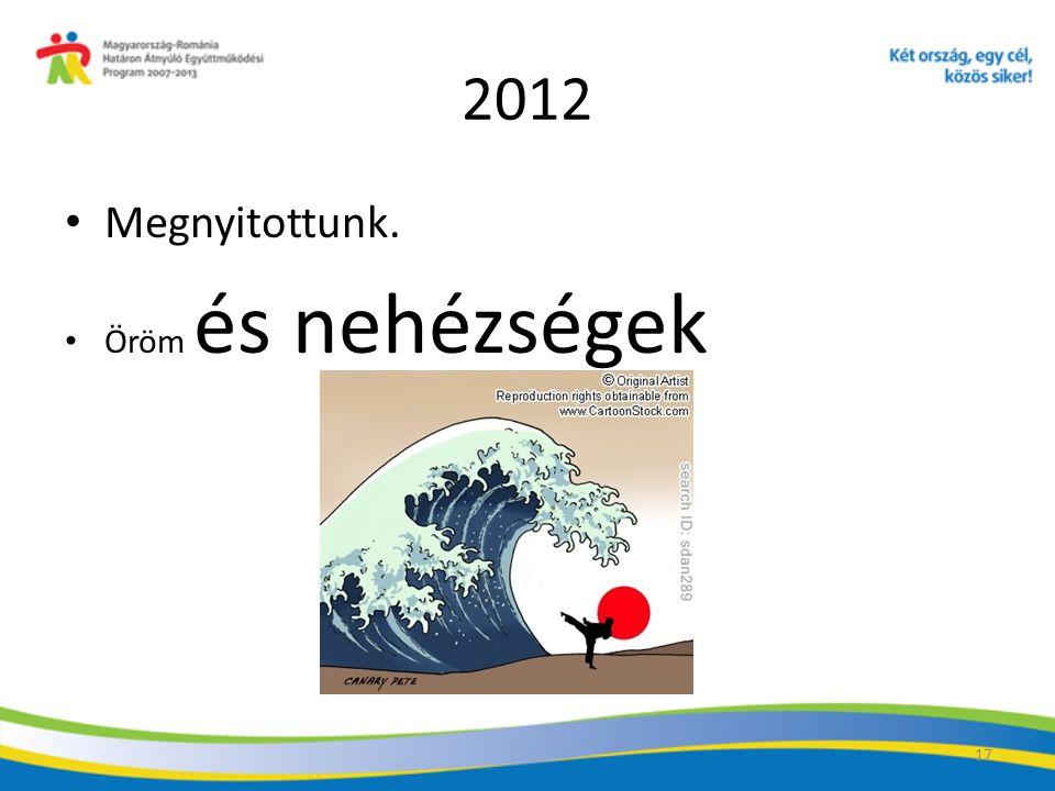 2012 Megnyitottunk. Öröm és nehézségek