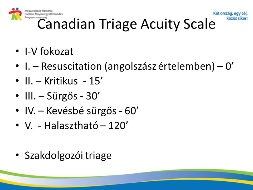 Canadian Triage Acuity Scale