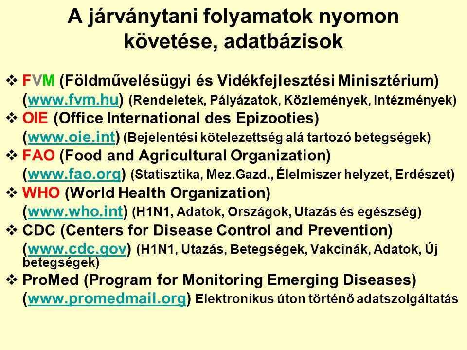 A járványtani folyamatok nyomon követése, adatbázisok