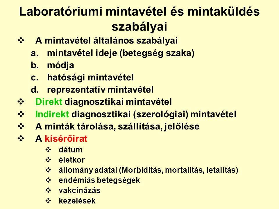 Laboratóriumi mintavétel és mintaküldés szabályai
