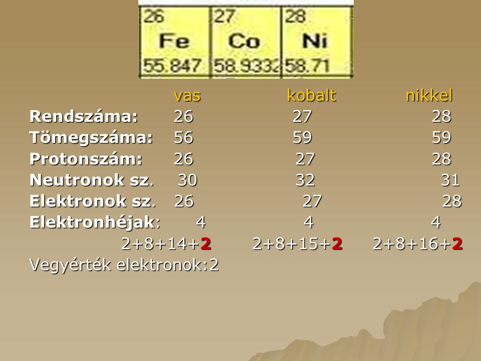 Atomszerkezet vas kobalt nikkel Rendszáma: 26 27 28
