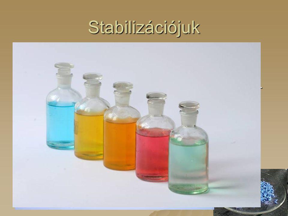 Stabilizációjuk Fémrács Ionképzés