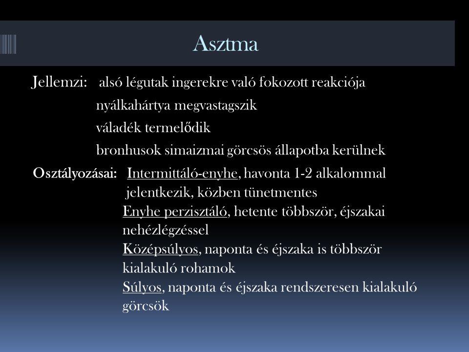 Asztma Jellemzi: alsó légutak ingerekre való fokozott reakciója
