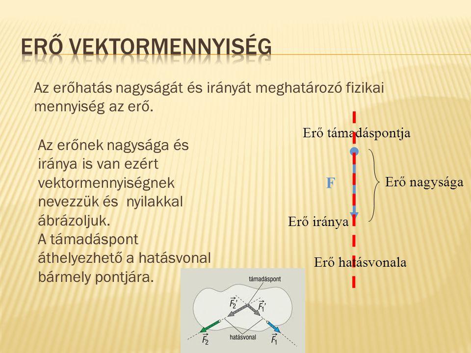 Erő vektormennyiség Az erőhatás nagyságát és irányát meghatározó fizikai mennyiség az erő. Erő támadáspontja.