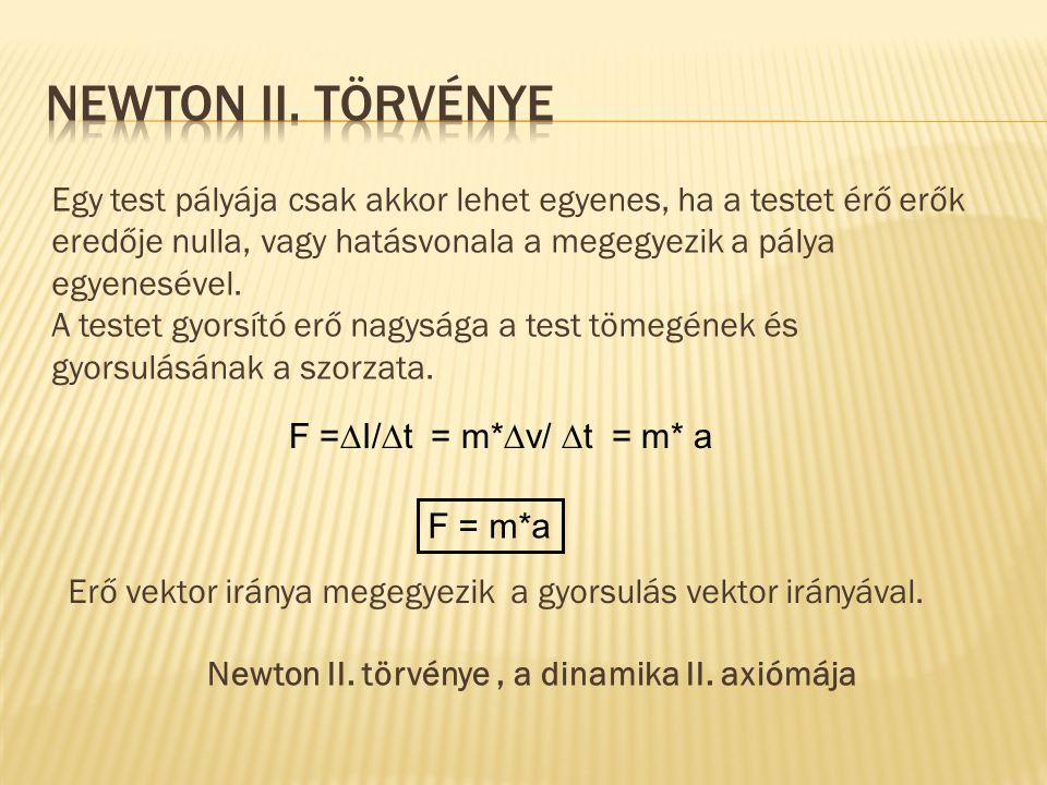 Newton II. törvénye Egy test pályája csak akkor lehet egyenes, ha a testet érő erők eredője nulla, vagy hatásvonala a megegyezik a pálya egyenesével.