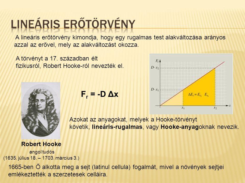 Lineáris erőtörvény Fr = -D Δx