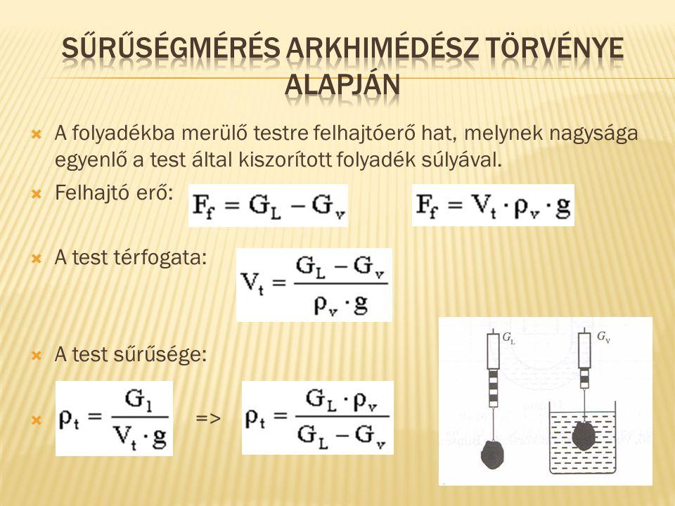 Sűrűségmérés Arkhimédész törvénye alapján