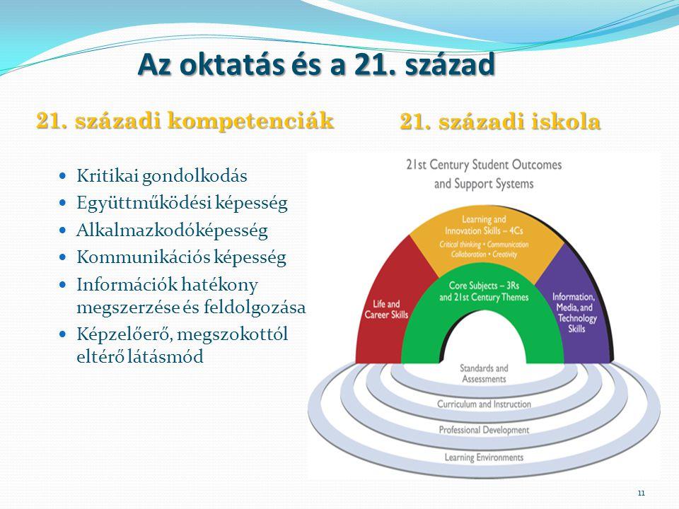 Az oktatás és a 21. század 21. századi kompetenciák 21. századi iskola