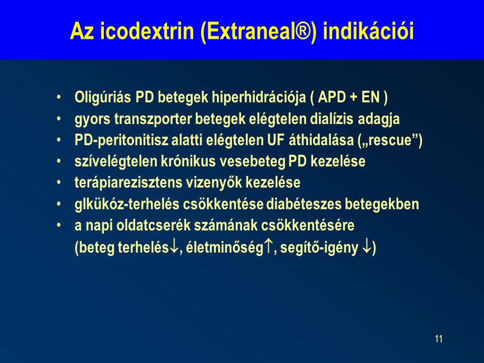 Az icodextrin (Extraneal®) indikációi