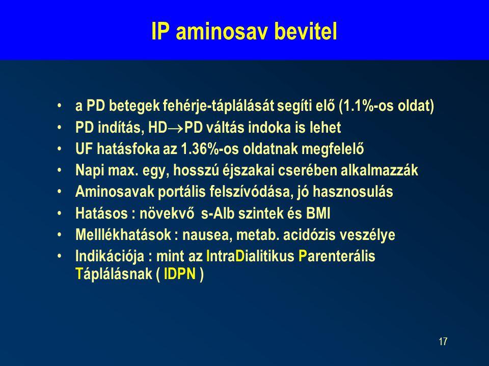 IP aminosav bevitel a PD betegek fehérje-táplálását segíti elő (1.1%-os oldat) PD indítás, HDPD váltás indoka is lehet.