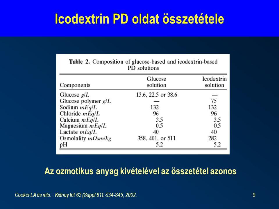 Icodextrin PD oldat összetétele