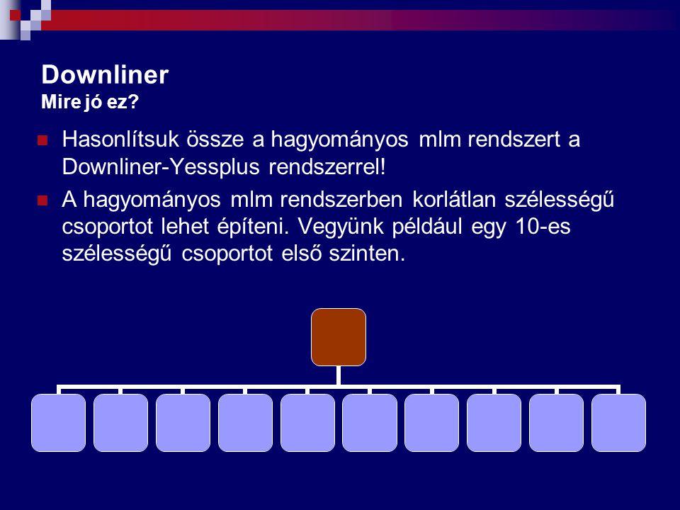 Downliner Mire jó ez Hasonlítsuk össze a hagyományos mlm rendszert a Downliner-Yessplus rendszerrel!