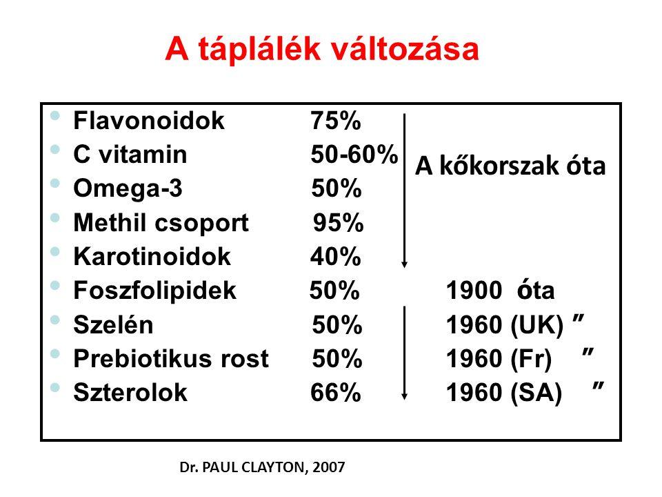 A táplálék változása A kőkorszak óta Flavonoidok 75% C vitamin 50-60%