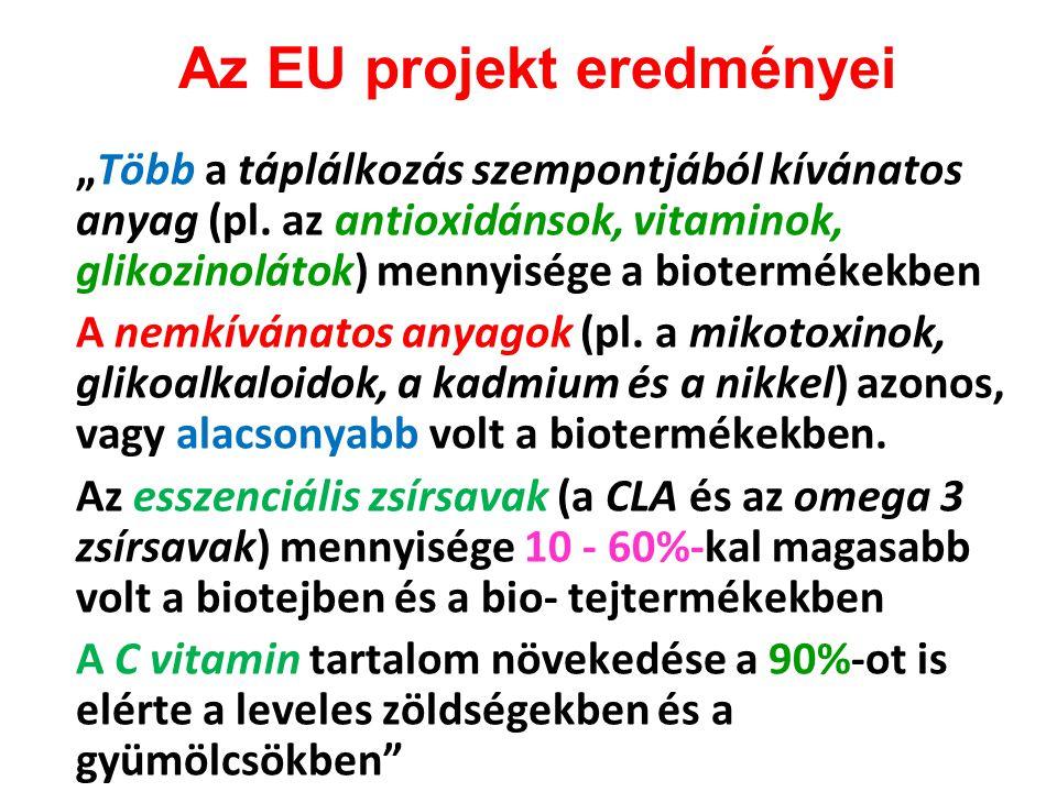 Az EU projekt eredményei