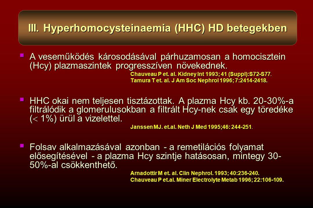 III. Hyperhomocysteinaemia (HHC) HD betegekben