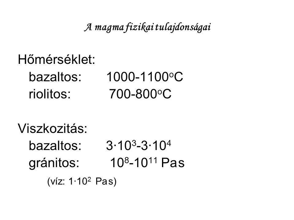 A magma fizikai tulajdonságai
