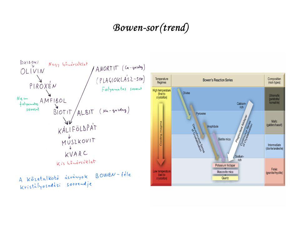 Bowen-sor (trend)