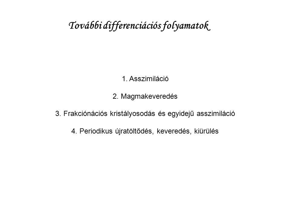 További differenciációs folyamatok