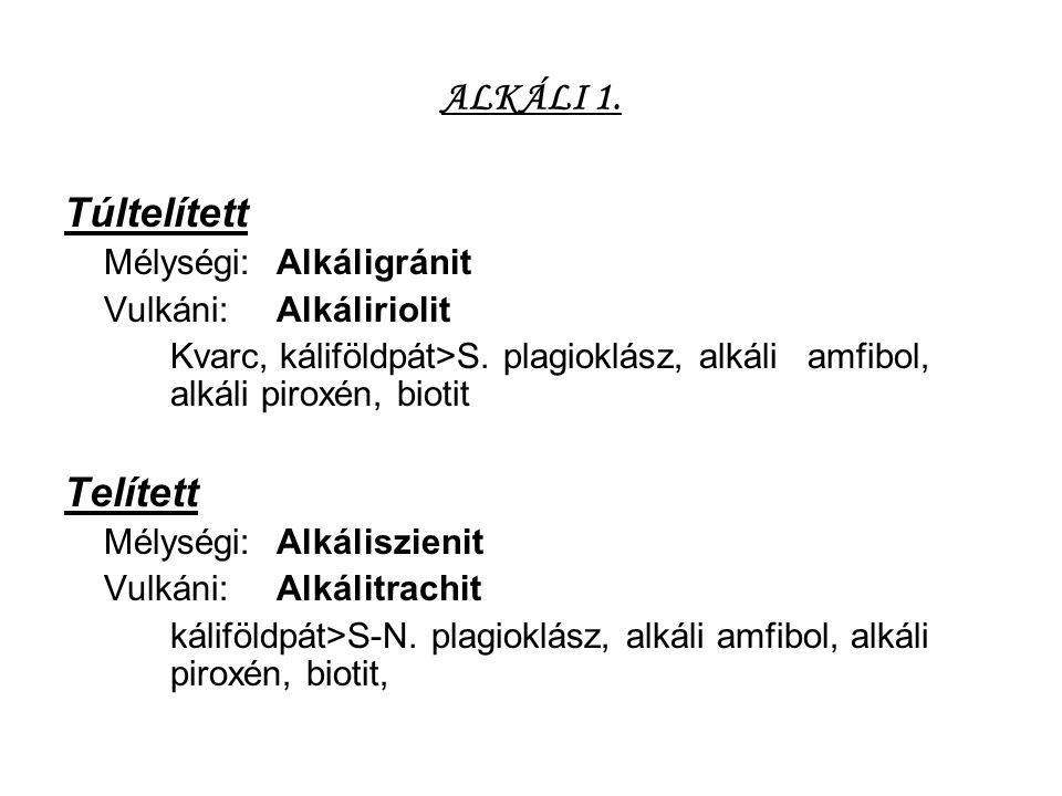 ALKÁLI 1. Túltelített Telített Mélységi: Alkáligránit