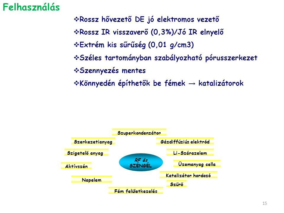 Gázdiffúziús elektród