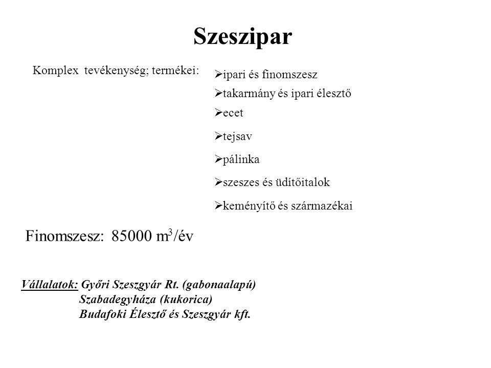 Szeszipar Finomszesz: 85000 m3/év Komplex tevékenység; termékei: