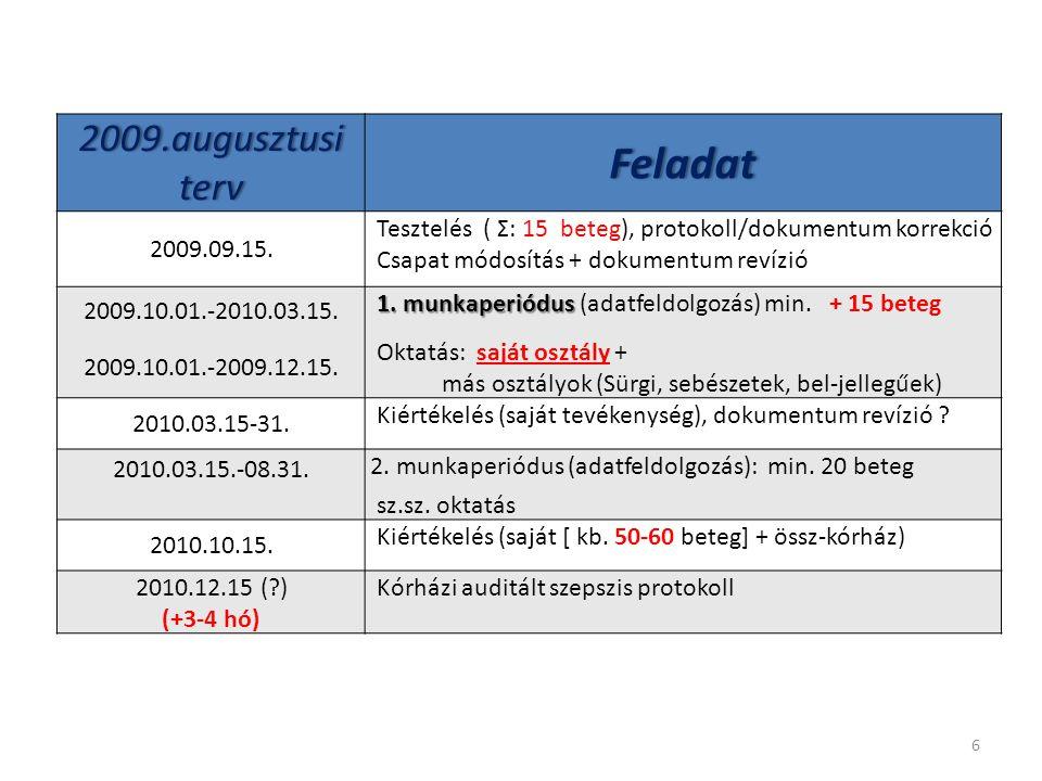 Feladat 2009.augusztusi terv 2009.09.15.