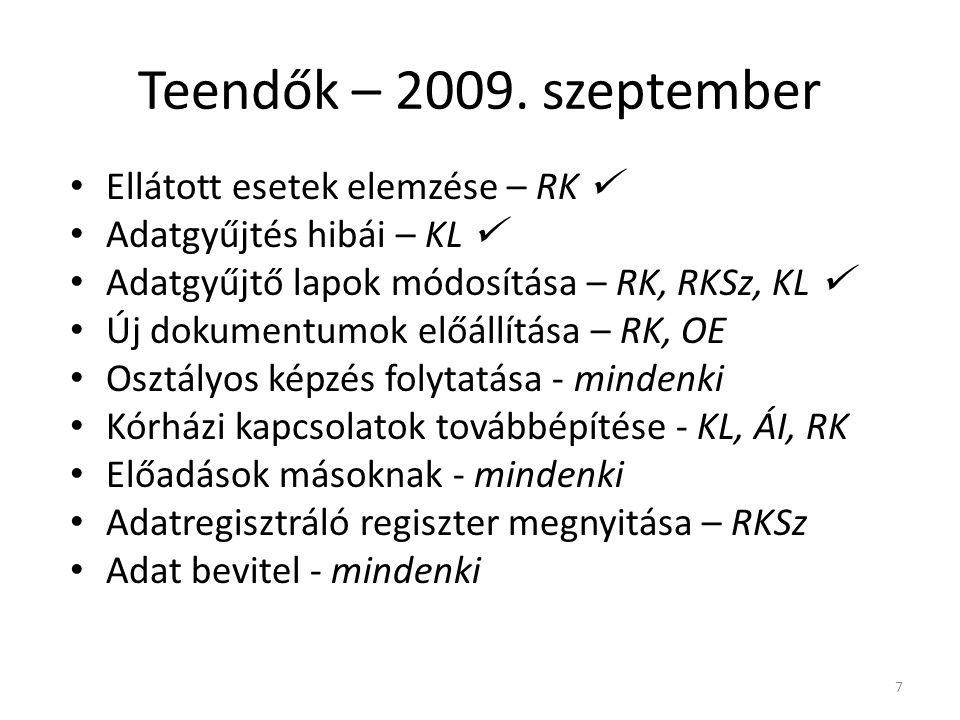 Teendők – 2009. szeptember Ellátott esetek elemzése – RK 