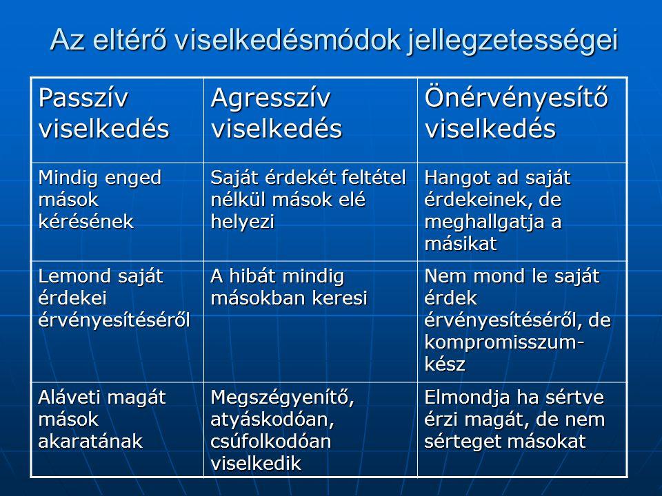 Az eltérő viselkedésmódok jellegzetességei