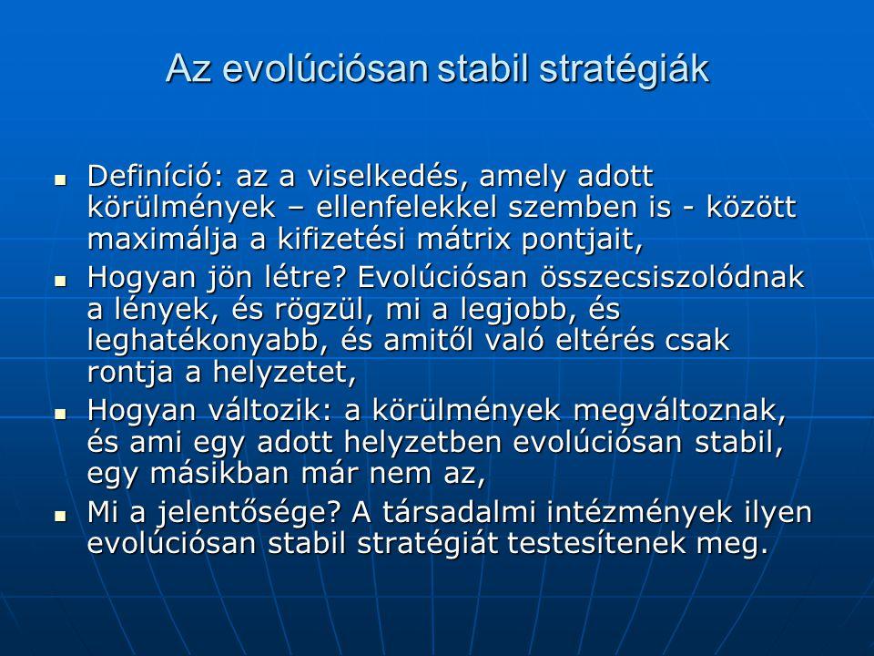 Az evolúciósan stabil stratégiák