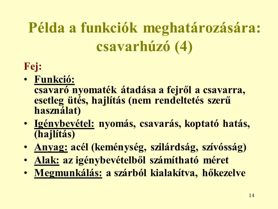 Példa a funkciók meghatározására: csavarhúzó (4)