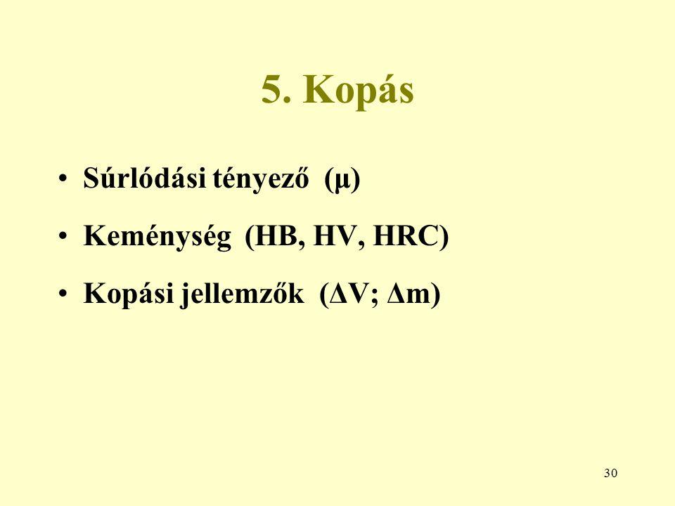 5. Kopás Súrlódási tényező (μ) Keménység (HB, HV, HRC)