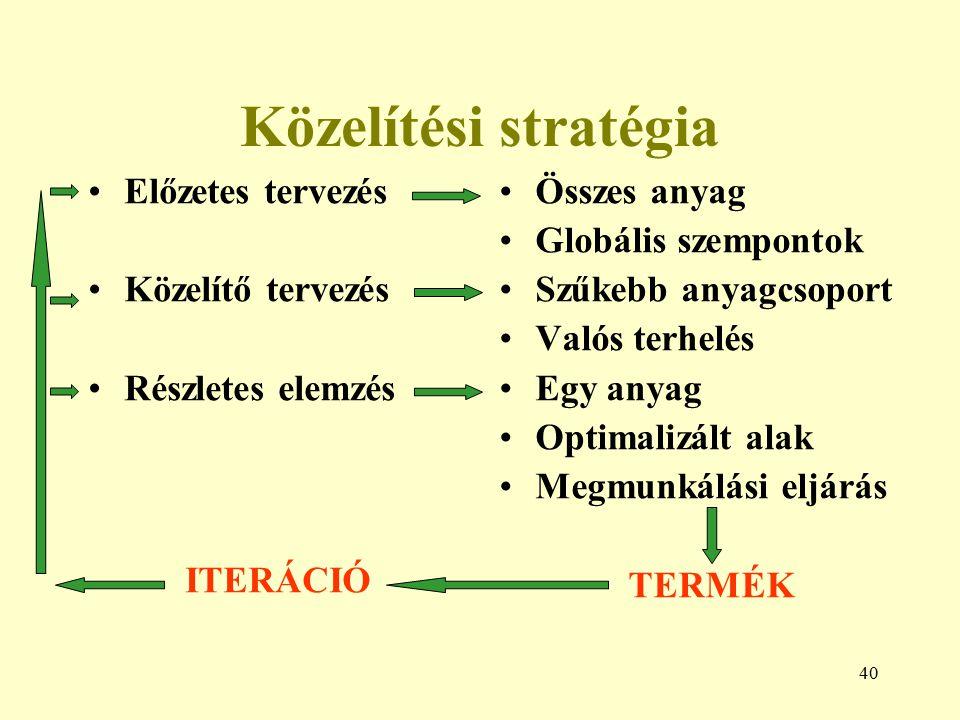 Közelítési stratégia Előzetes tervezés Közelítő tervezés