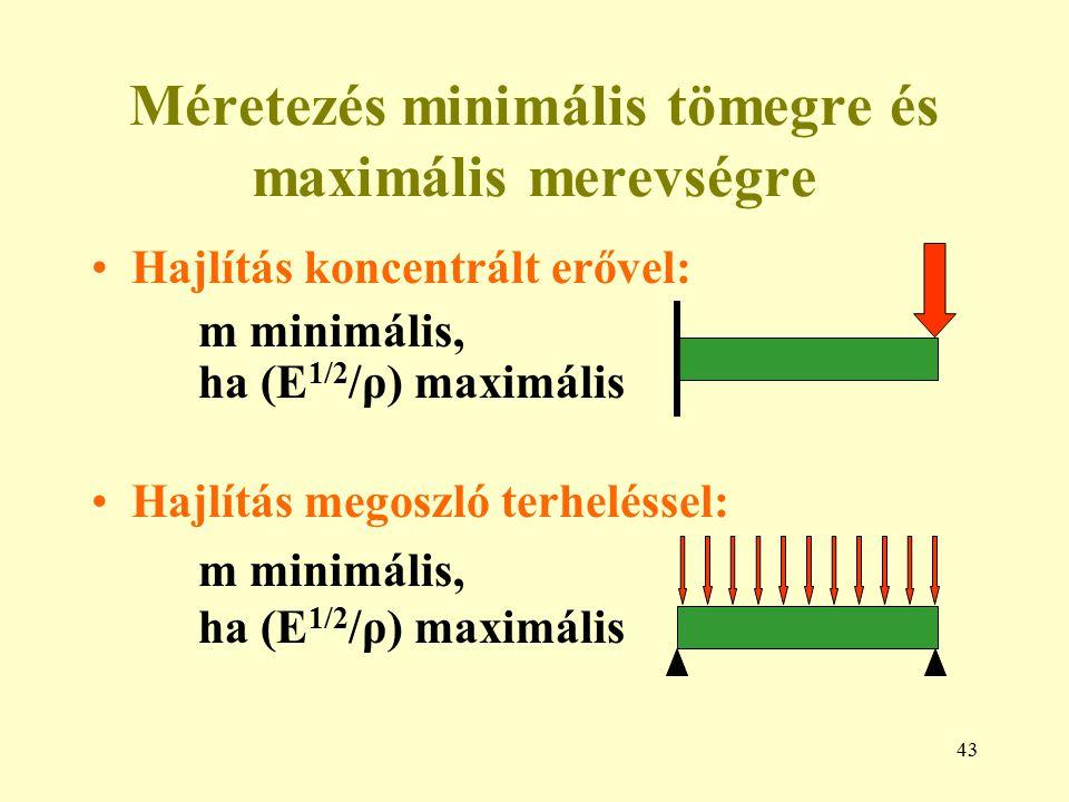 Méretezés minimális tömegre és maximális merevségre