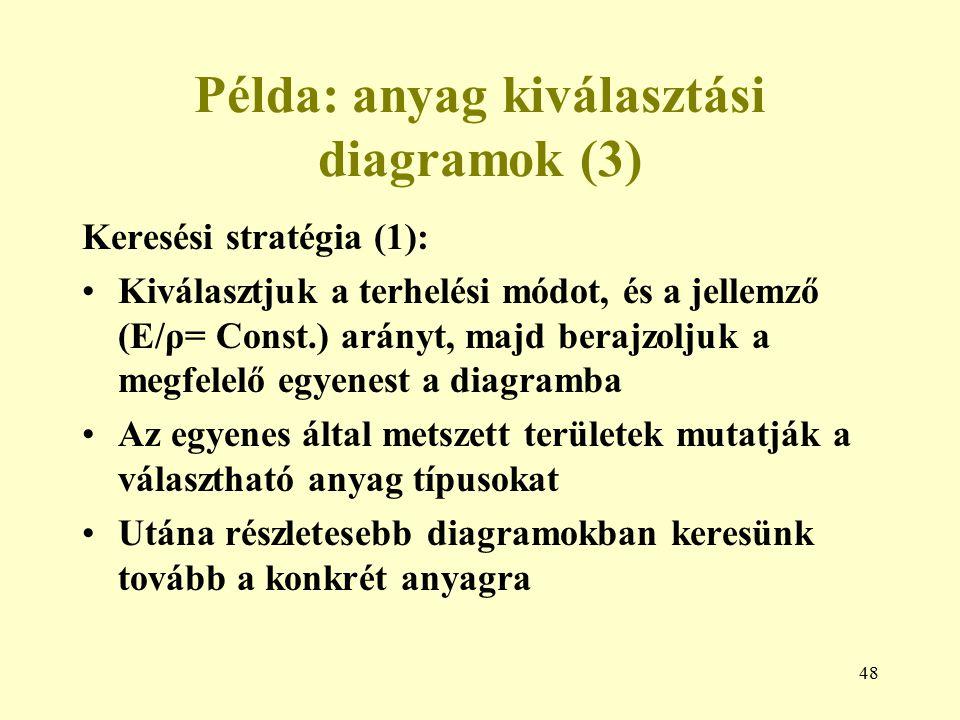 Példa: anyag kiválasztási diagramok (3)