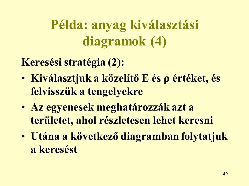 Példa: anyag kiválasztási diagramok (4)