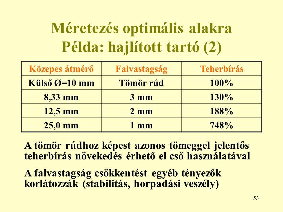Méretezés optimális alakra Példa: hajlított tartó (2)