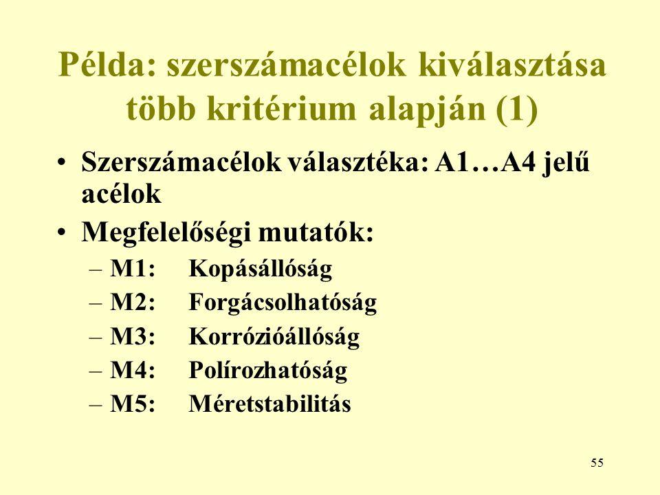 Példa: szerszámacélok kiválasztása több kritérium alapján (1)