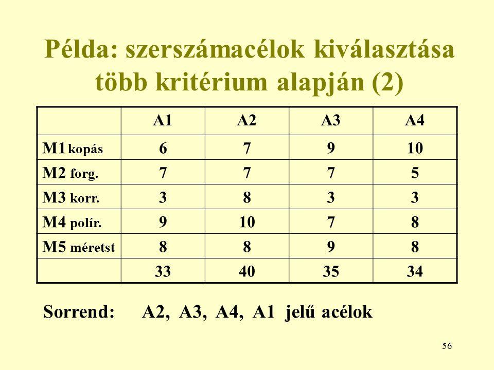 Példa: szerszámacélok kiválasztása több kritérium alapján (2)